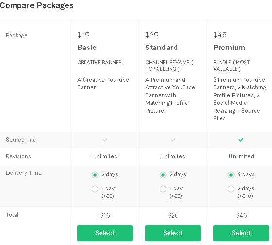 compare-packages